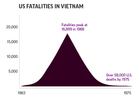fatalities-graphic